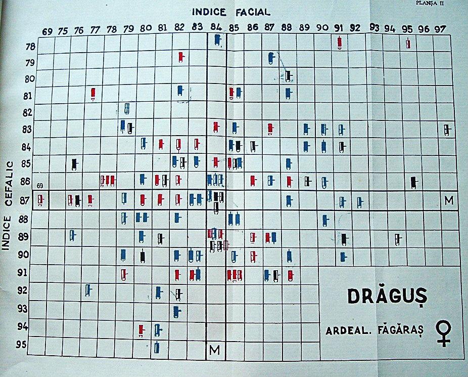 tabel-antropometric-prel